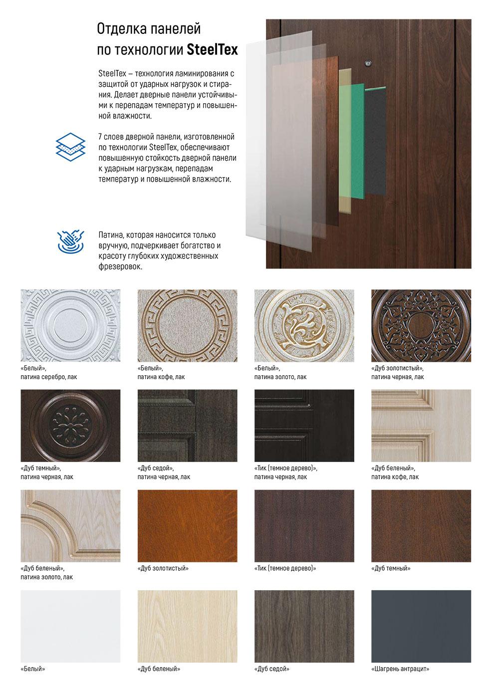 Двери для квартиры по индивидуальному заказу 1